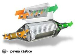 Filtr pevných částic